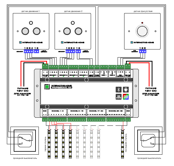 Схема подключения контроллера Professional 2.0